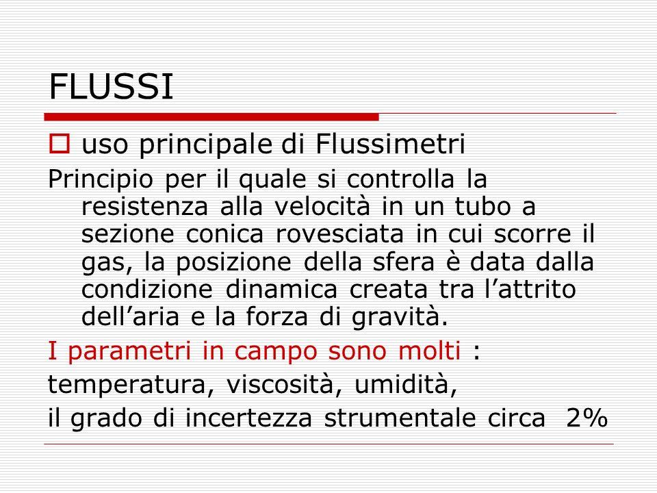 FLUSSI uso principale di Flussimetri Principio per il quale si controlla la resistenza alla velocità in un tubo a sezione conica rovesciata in cui sco