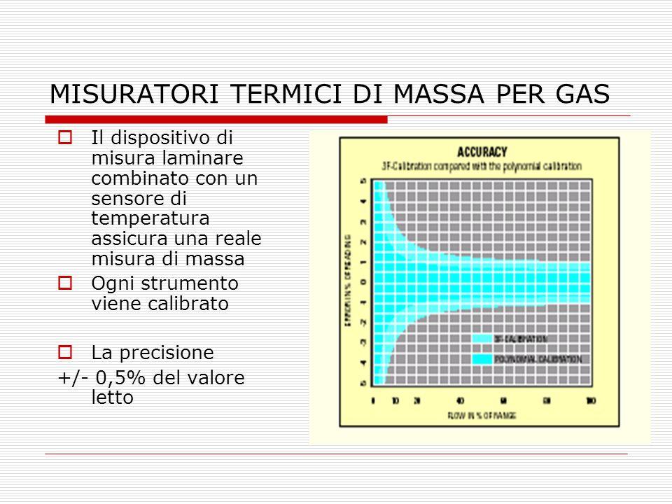 MISURATORI TERMICI DI MASSA PER GAS Il dispositivo di misura laminare combinato con un sensore di temperatura assicura una reale misura di massa Ogni