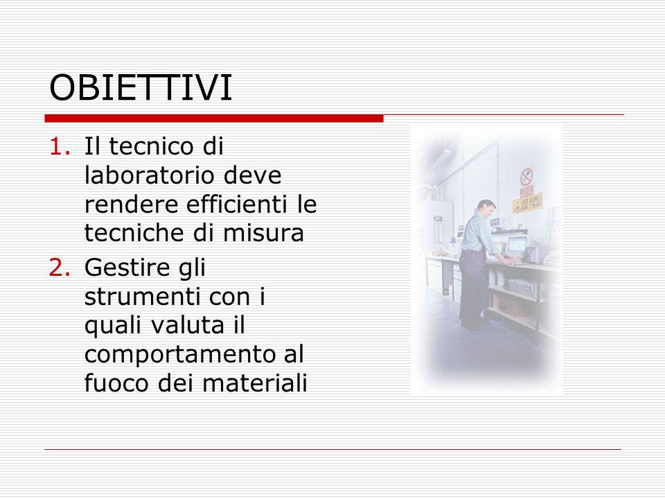 OBIETTIVI 1.Il tecnico di laboratorio deve rendere efficienti le tecniche di misura 2.Gestire gli strumenti con i quali valuta il comportamento al fuo