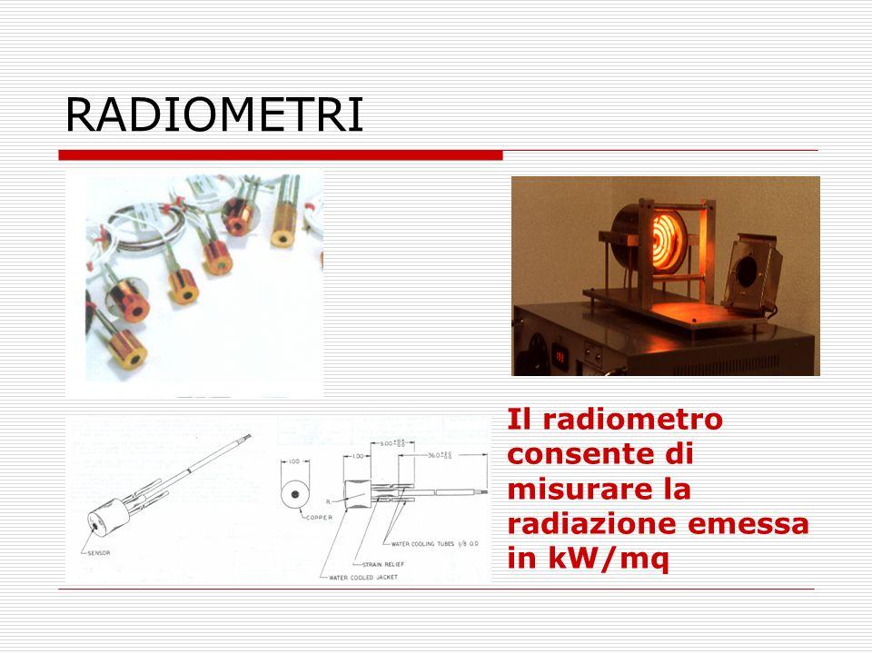 RADIOMETRI Il radiometro consente di misurare la radiazione emessa in kW/mq