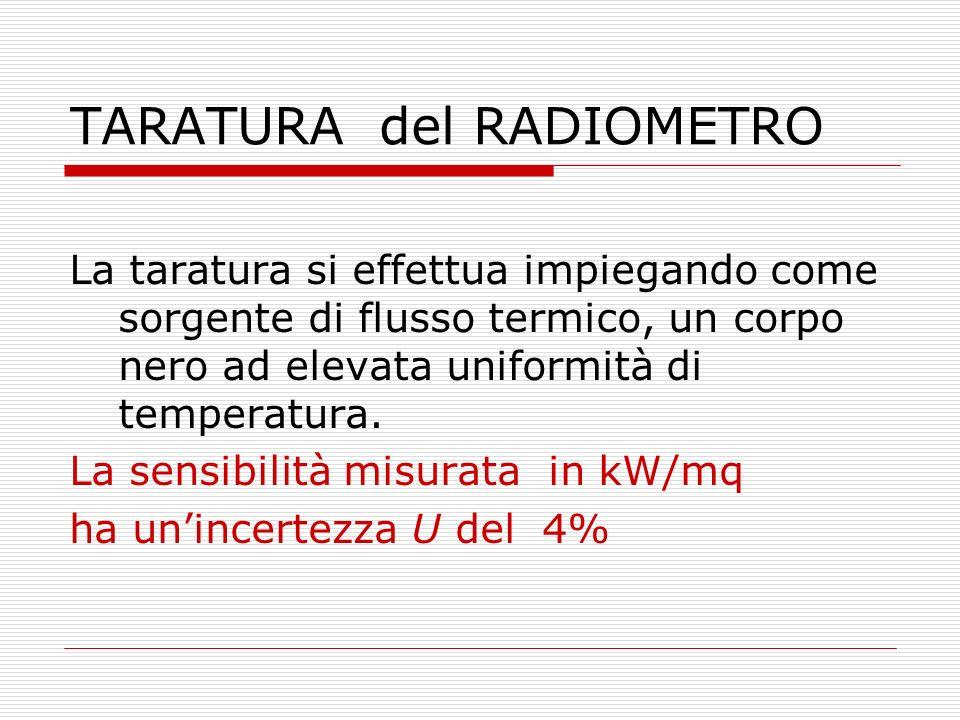 TARATURA del RADIOMETRO La taratura si effettua impiegando come sorgente di flusso termico, un corpo nero ad elevata uniformità di temperatura. La sen