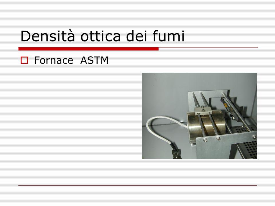 Densità ottica dei fumi Fornace ASTM