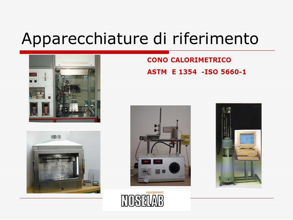 Apparecchiature di riferimento CONO CALORIMETRICO ASTM E 1354 -ISO 5660-1