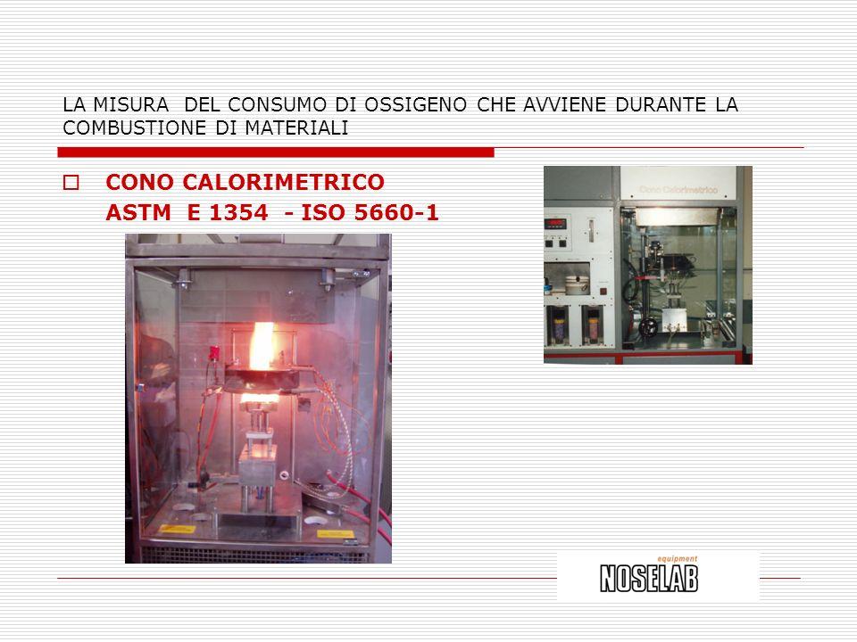 FLUSSI NUOVA TENDENZA In alcuni test si è introdotto la misura di MASSA = Peso bruciato al secondo lenergia emessa è proporzionale alla massa del gas