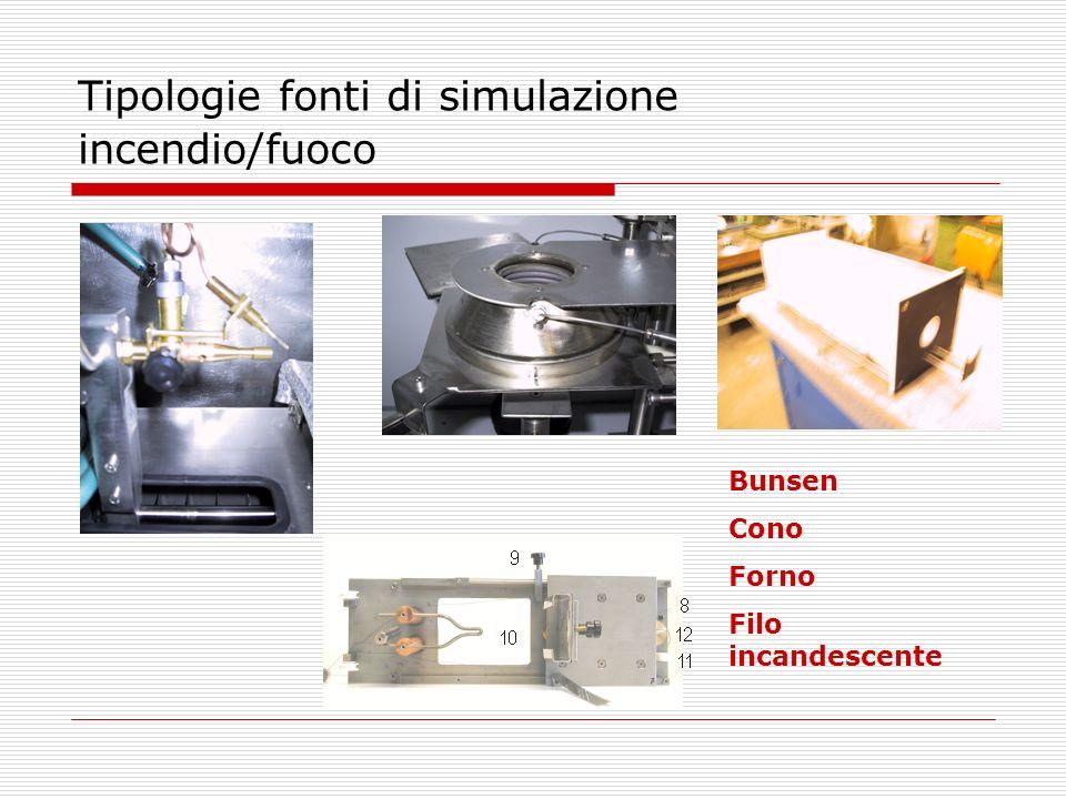 Tipologie fonti di simulazione incendio/fuoco Bunsen Cono Forno Filo incandescente