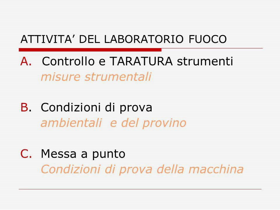ATTIVITA DEL LABORATORIO FUOCO A. Controllo e TARATURA strumenti misure strumentali B. Condizioni di prova ambientali e del provino C. Messa a punto C
