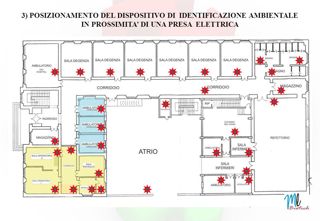 3) POSIZIONAMENTO DEL DISPOSITIVO DI IDENTIFICAZIONE AMBIENTALE IN PROSSIMITA DI UNA PRESA ELETTRICA