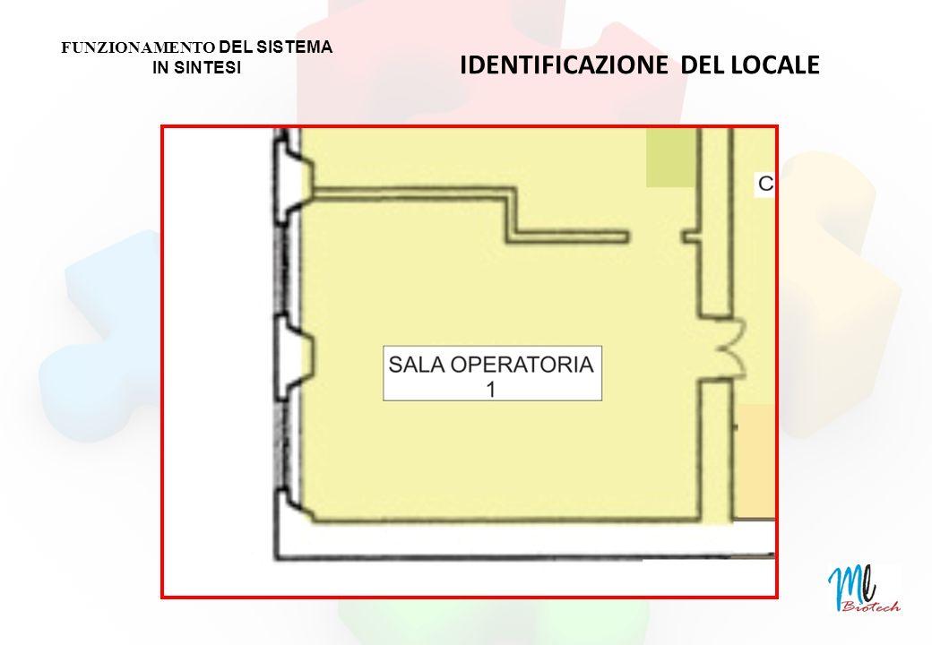 IDENTIFICAZIONE DEL LOCALE FUNZIONAMENTO DEL SISTEMA IN SINTESI