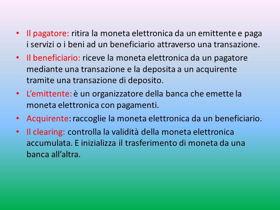Il pagatore: ritira la moneta elettronica da un emittente e paga i servizi o i beni ad un beneficiario attraverso una transazione.