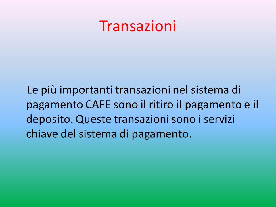Transazioni Le più importanti transazioni nel sistema di pagamento CAFE sono il ritiro il pagamento e il deposito.