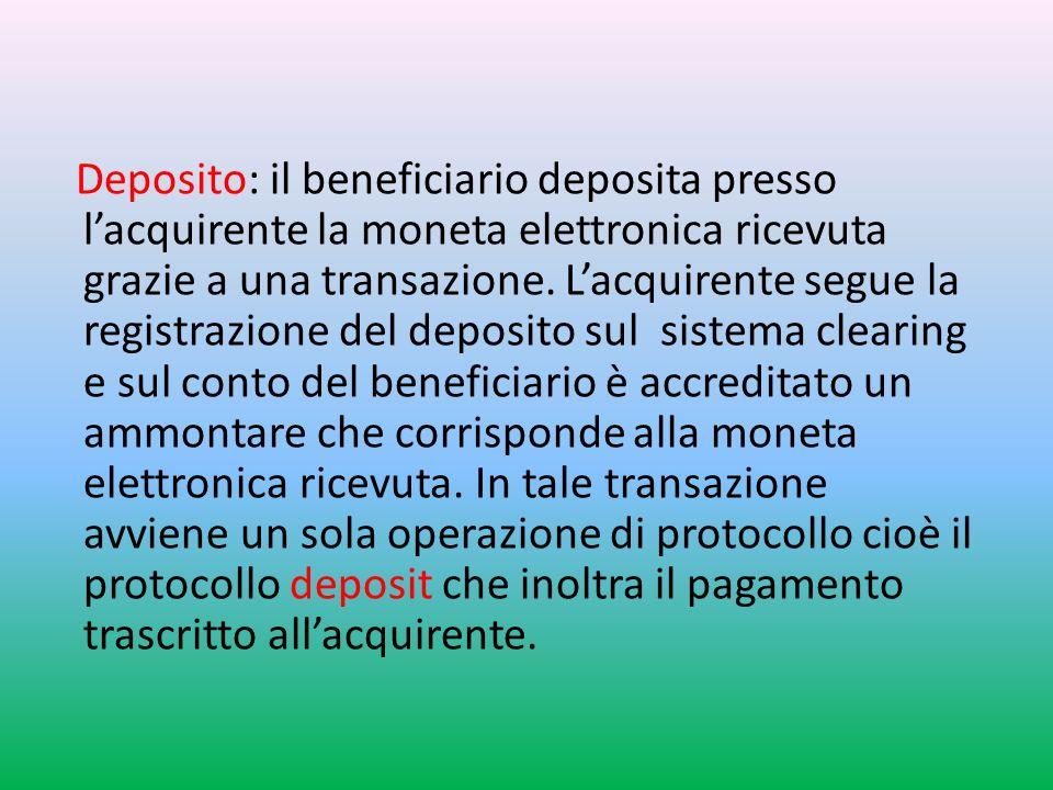 Deposito: il beneficiario deposita presso lacquirente la moneta elettronica ricevuta grazie a una transazione.