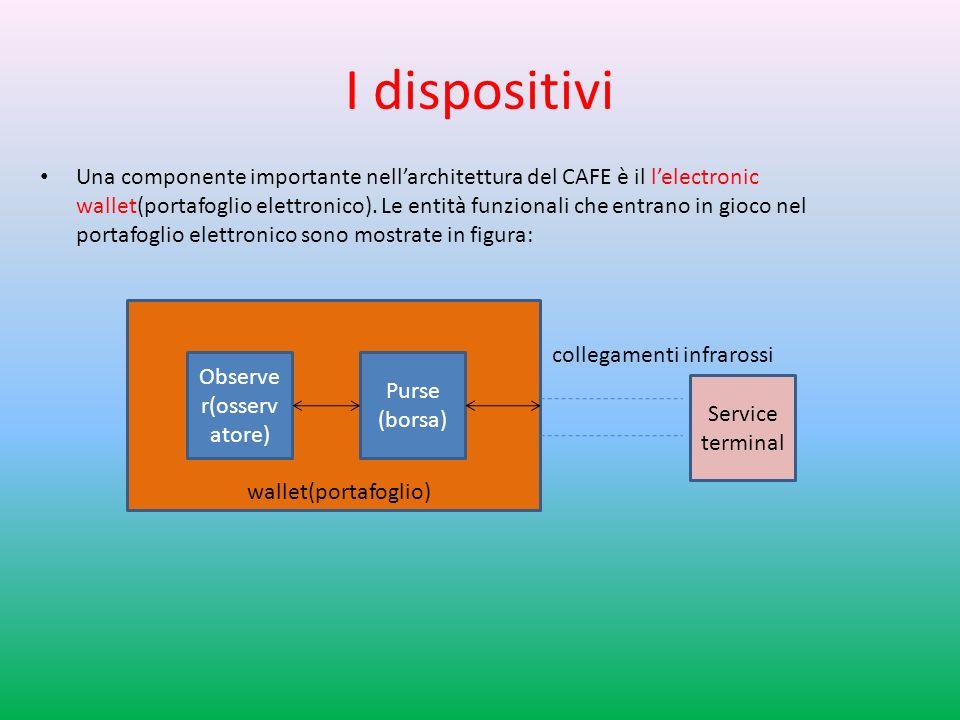 I dispositivi Una componente importante nellarchitettura del CAFE è il lelectronic wallet(portafoglio elettronico).