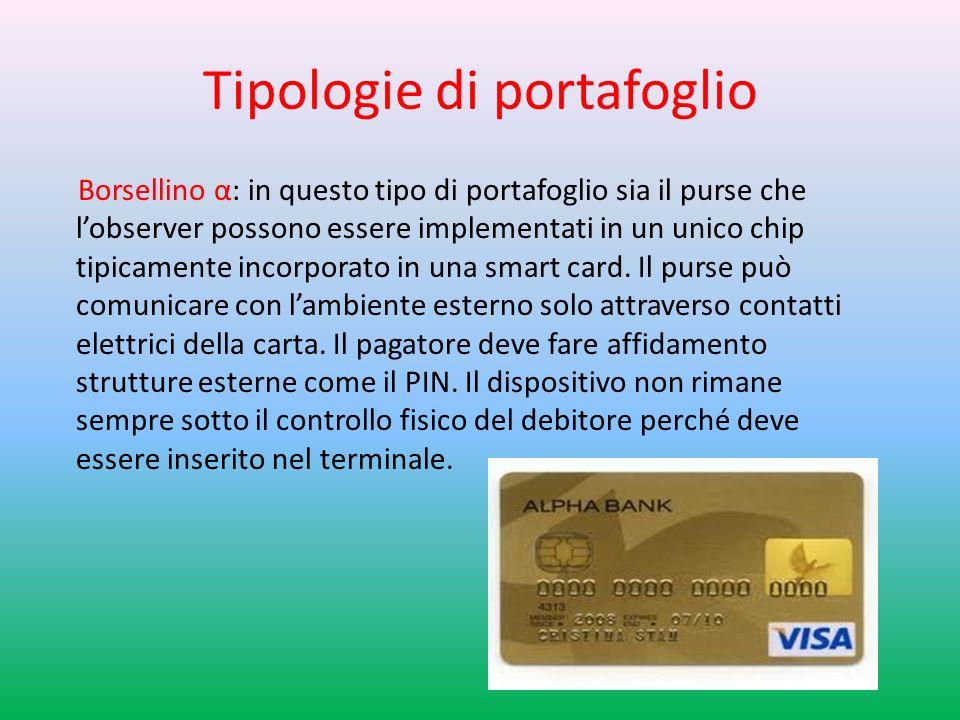 Tipologie di portafoglio Borsellino α: in questo tipo di portafoglio sia il purse che lobserver possono essere implementati in un unico chip tipicamente incorporato in una smart card.
