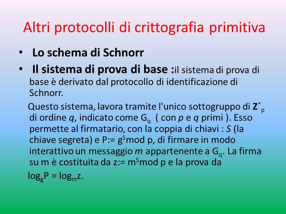 Altri protocolli di crittografia primitiva Lo schema di Schnorr Il sistema di prova di base : il sistema di prova di base è derivato dal protocollo di identificazione di Schnorr.