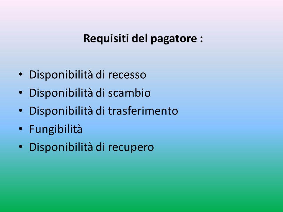 Requisiti del pagatore : Disponibilità di recesso Disponibilità di scambio Disponibilità di trasferimento Fungibilità Disponibilità di recupero