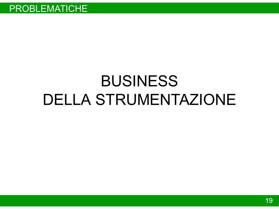 PROBLEMATICHE 19 BUSINESS DELLA STRUMENTAZIONE