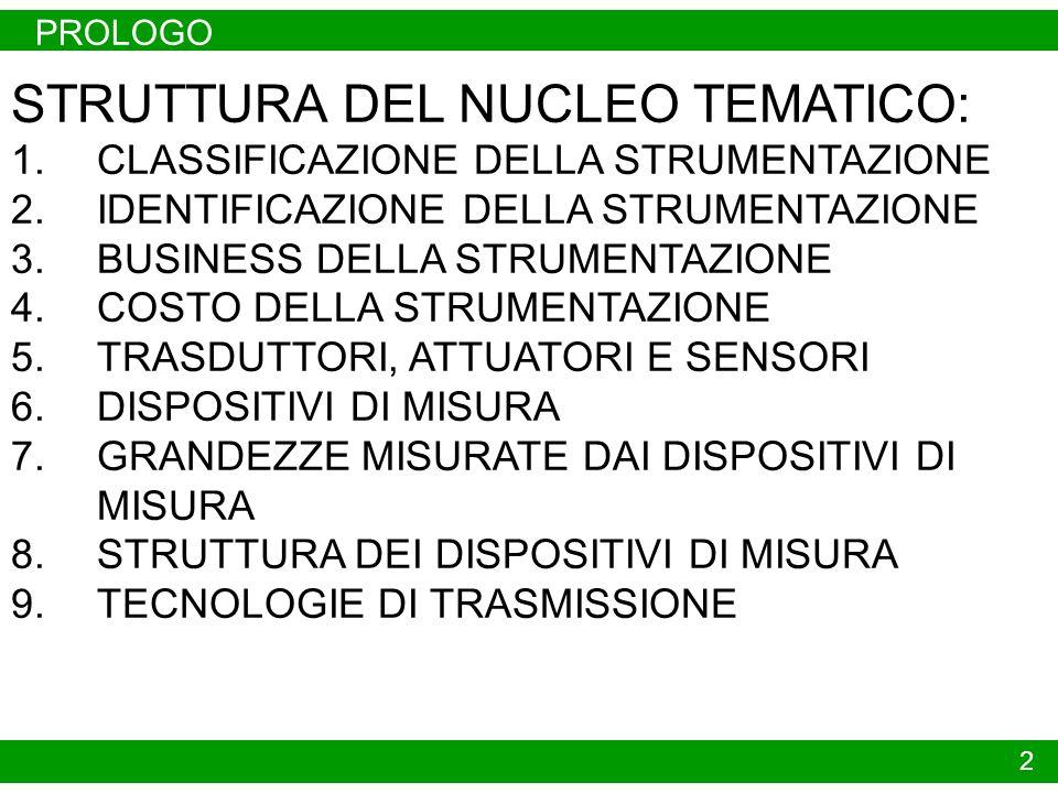 PROLOGO 2 STRUTTURA DEL NUCLEO TEMATICO: 1.CLASSIFICAZIONE DELLA STRUMENTAZIONE 2.IDENTIFICAZIONE DELLA STRUMENTAZIONE 3.BUSINESS DELLA STRUMENTAZIONE