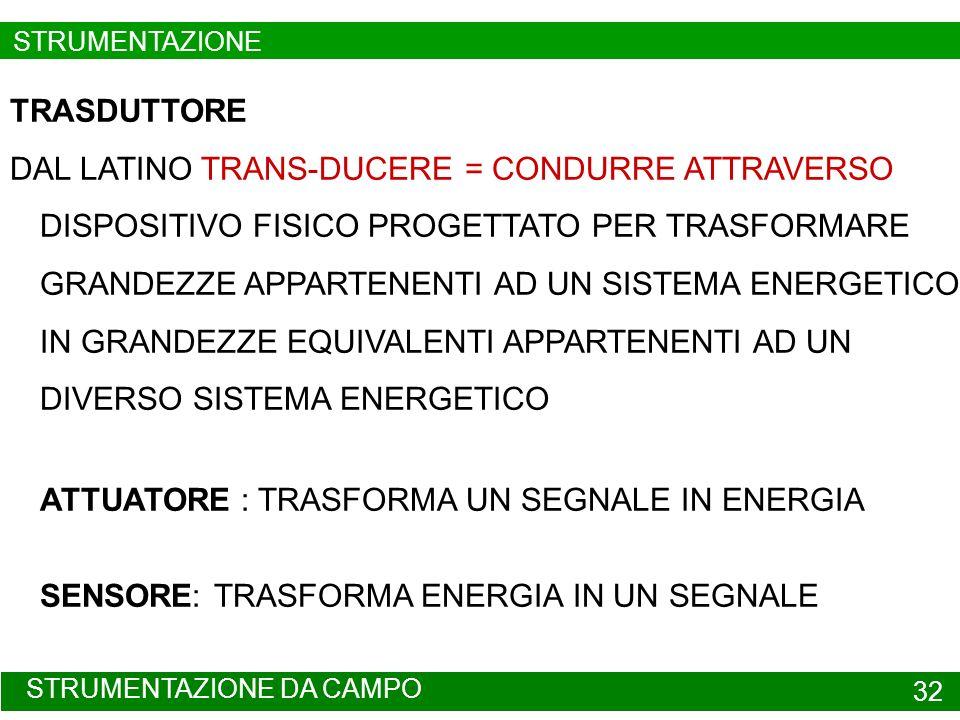 STRUMENTAZIONE DA CAMPO 32 TRASDUTTORE DAL LATINO TRANS-DUCERE = CONDURRE ATTRAVERSO DISPOSITIVO FISICO PROGETTATO PER TRASFORMARE GRANDEZZE APPARTENE