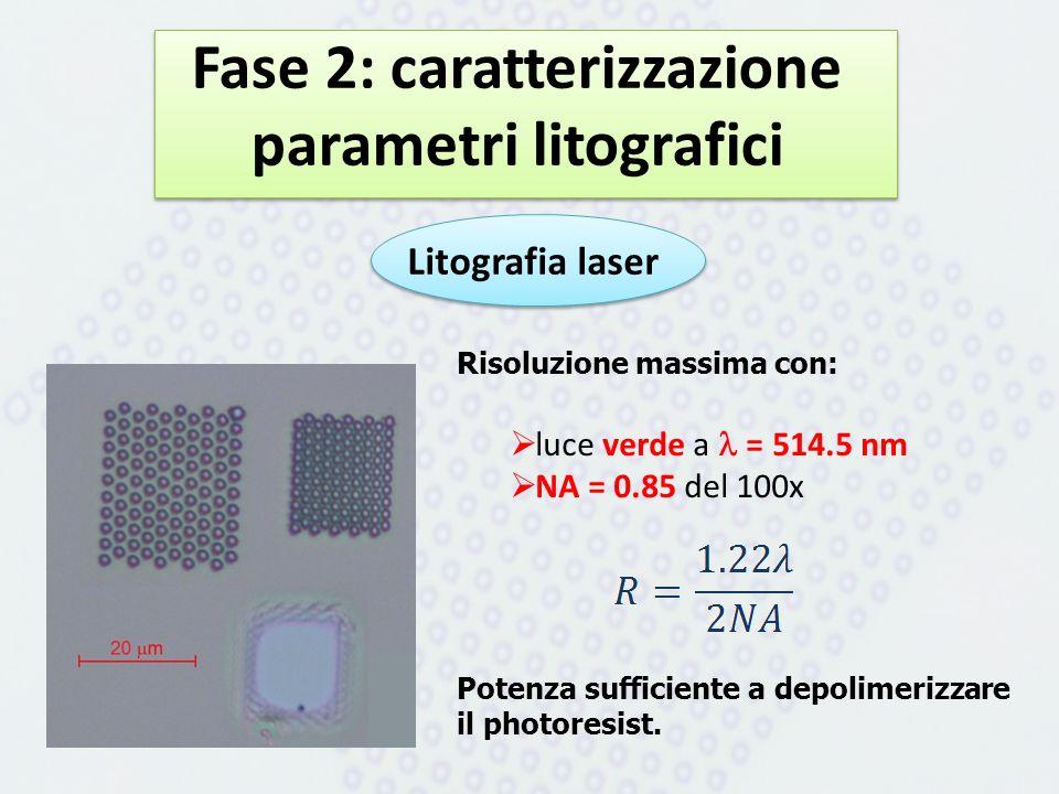 Fase 2: caratterizzazione parametri litografici Risoluzione massima con: luce verde a = 514.5 nm NA = 0.85 del 100x Litografia laser Potenza sufficien