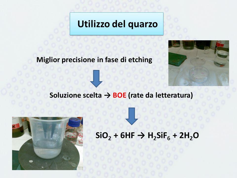 Utilizzo del quarzo Miglior precisione in fase di etching Soluzione scelta BOE (rate da letteratura) SiO 2 + 6HF H 2 SiF 6 + 2H 2 O