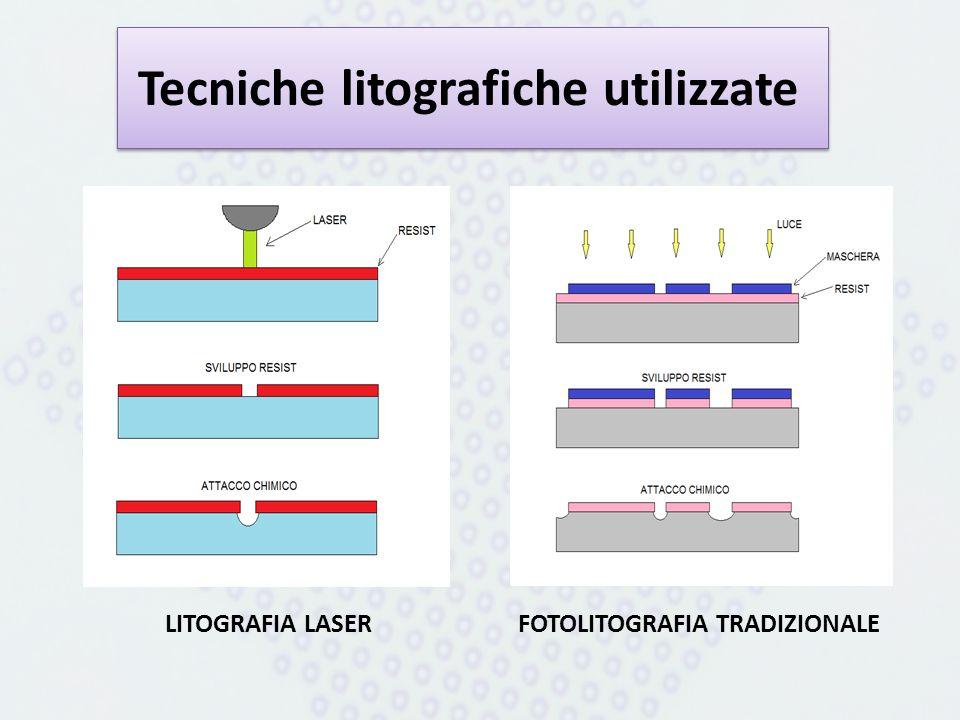 Tecniche litografiche utilizzate FOTOLITOGRAFIA TRADIZIONALELITOGRAFIA LASER