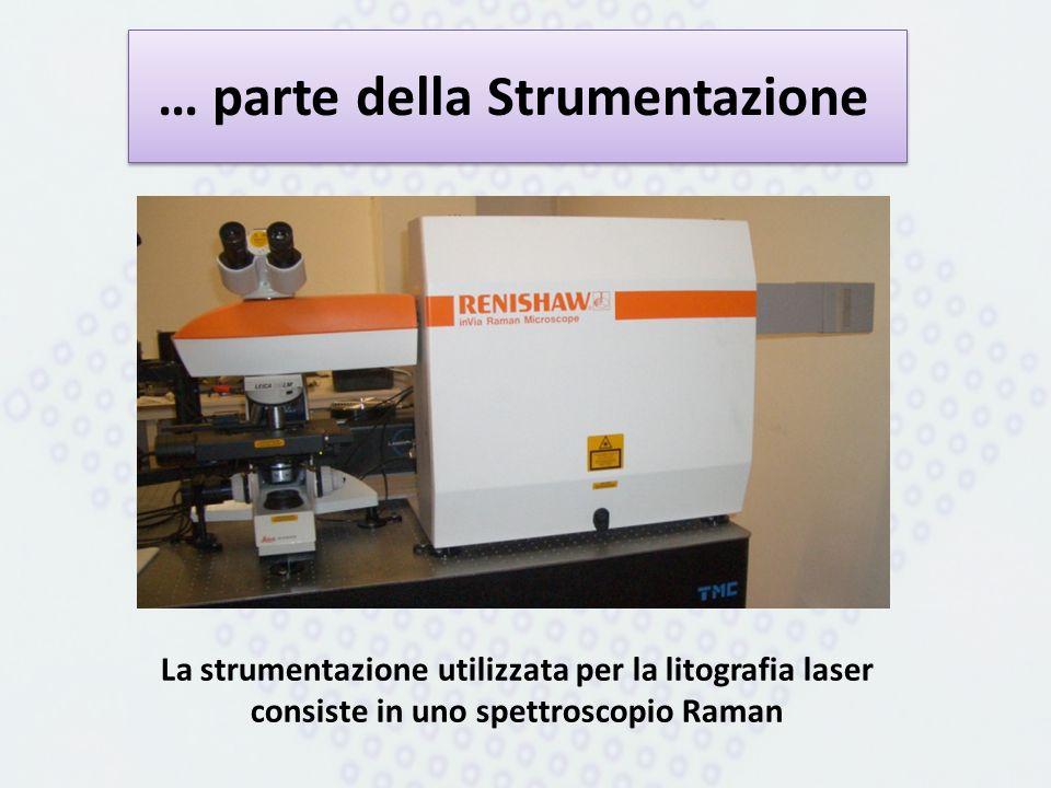 … parte della Strumentazione La strumentazione utilizzata per la litografia laser consiste in uno spettroscopio Raman