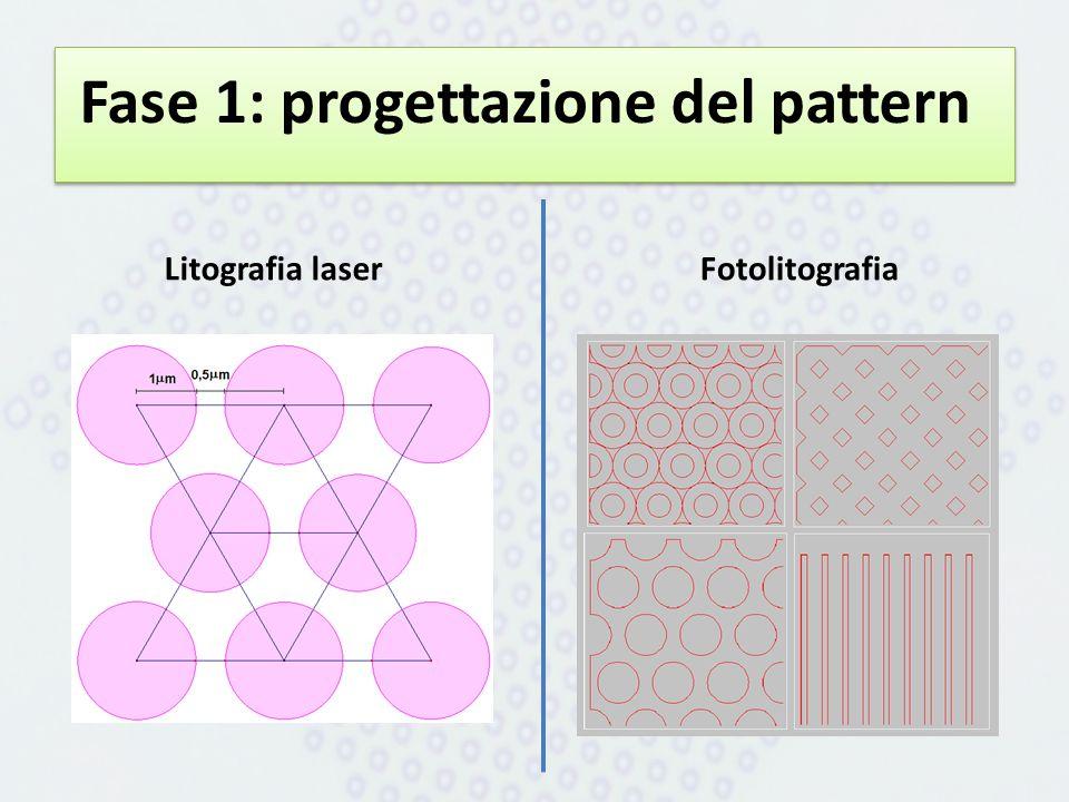 Fase 1: progettazione del pattern Litografia laserFotolitografia