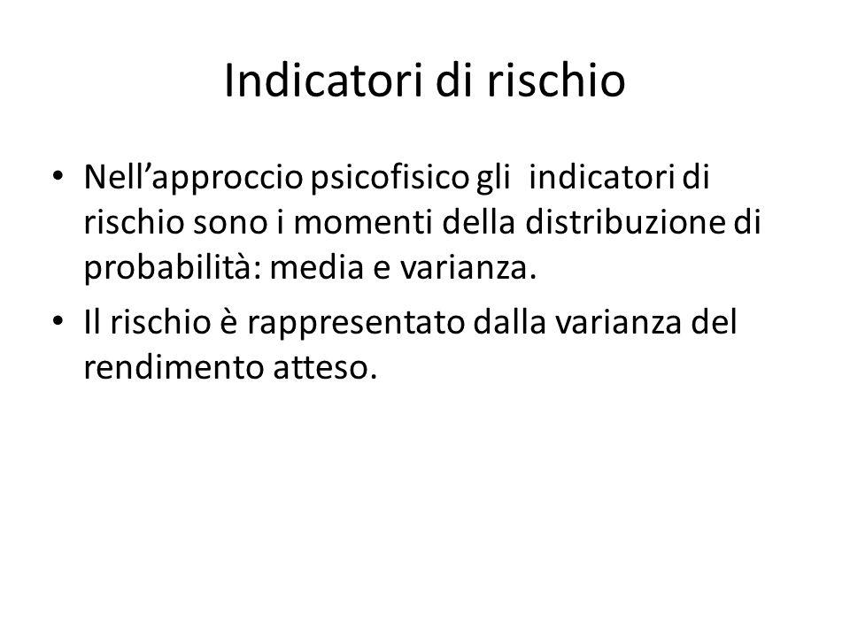 Indicatori di rischio Nellapproccio psicofisico gli indicatori di rischio sono i momenti della distribuzione di probabilità: media e varianza. Il risc