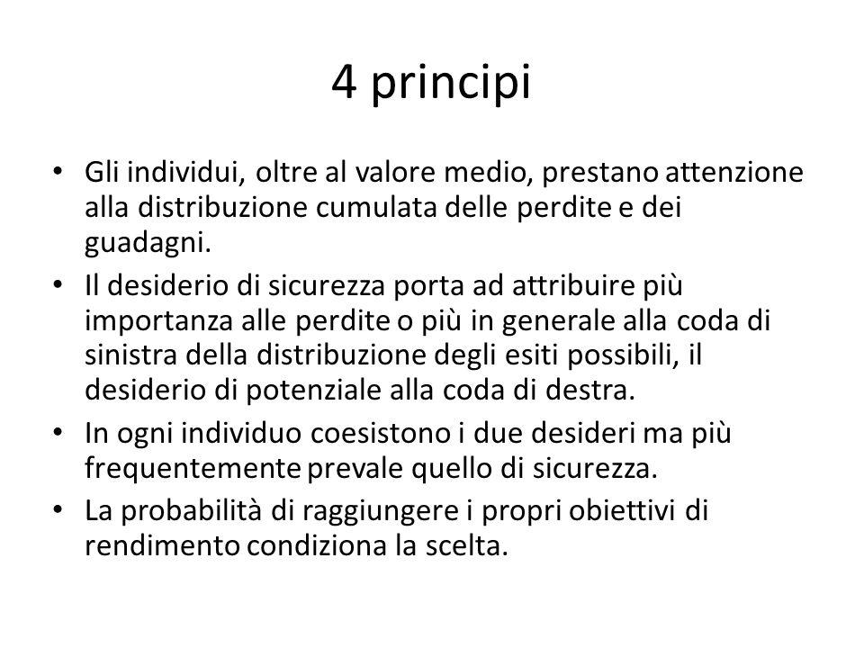 4 principi Gli individui, oltre al valore medio, prestano attenzione alla distribuzione cumulata delle perdite e dei guadagni. Il desiderio di sicurez