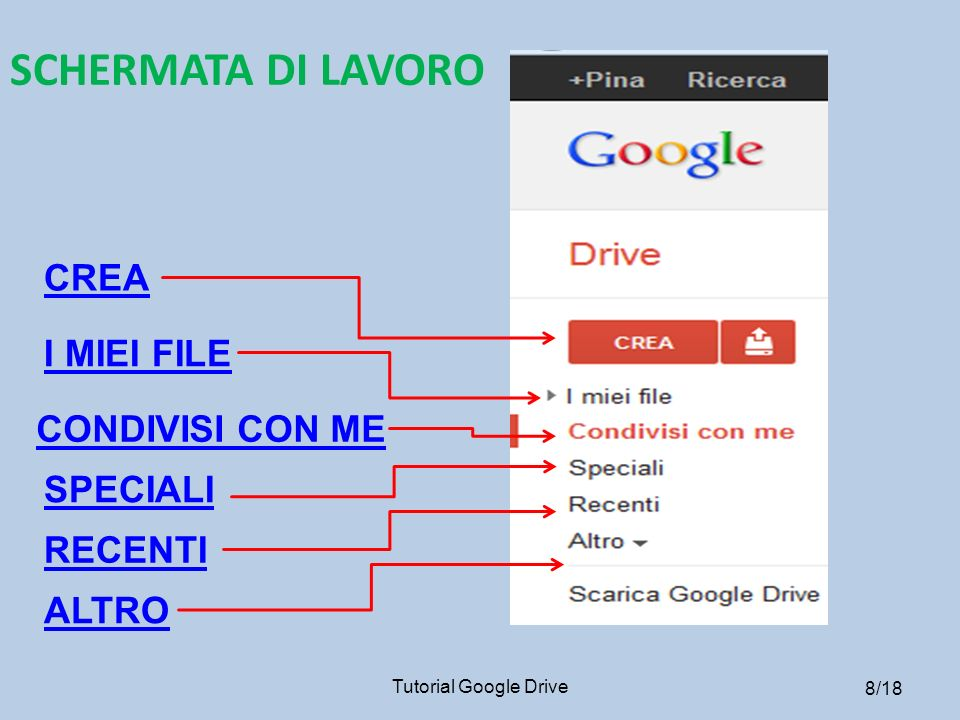 CREA Tutorial Google Drive 9/18 1)Cliccare su pulsante CREA 2)Scegliere il tipo di documento da creare
