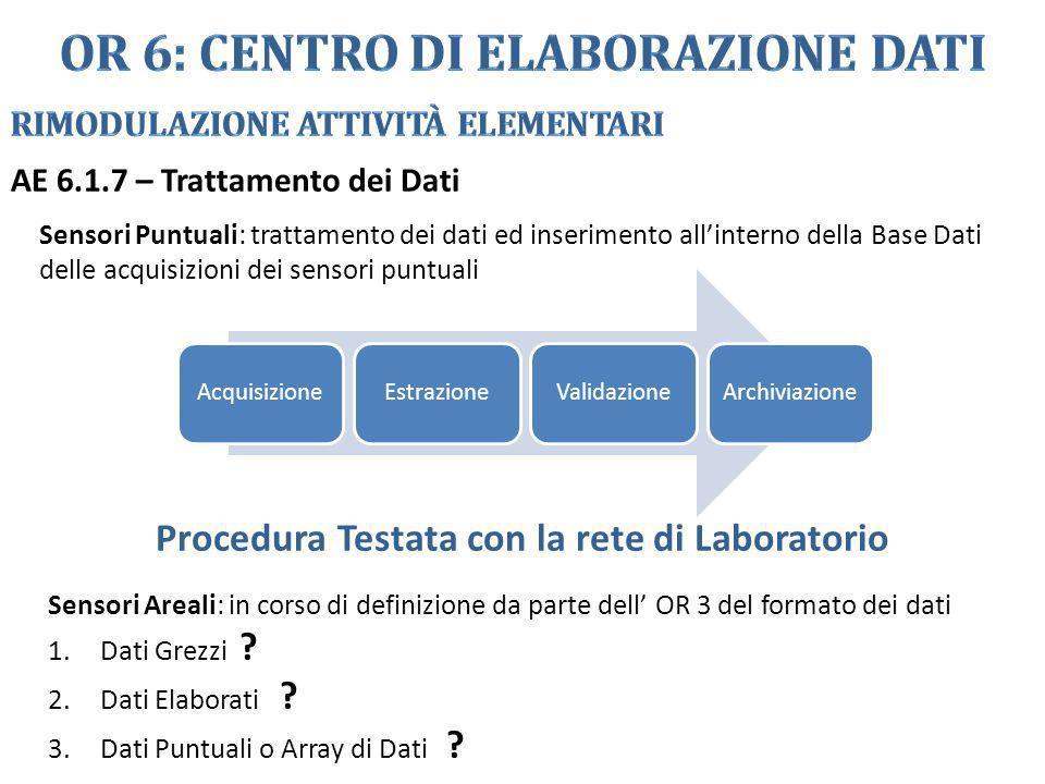 AE 6.1.7 – Trattamento dei Dati Sensori Puntuali: trattamento dei dati ed inserimento allinterno della Base Dati delle acquisizioni dei sensori puntua