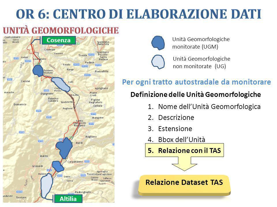 Cosenza Altilia Unità Geomorfologiche monitorate (UGM) Unità Geomorfologiche non monitorate (UG) Per ogni tratto autostradale da monitorare Definizion