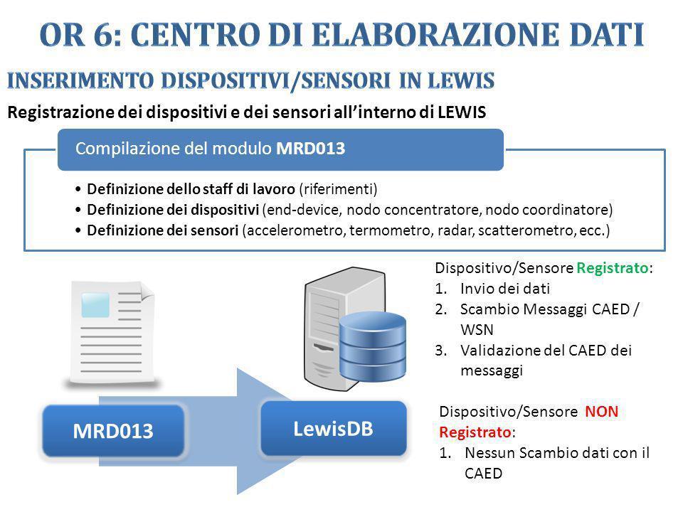 Definizione dello staff di lavoro (riferimenti) Definizione dei dispositivi (end-device, nodo concentratore, nodo coordinatore) Definizione dei sensor