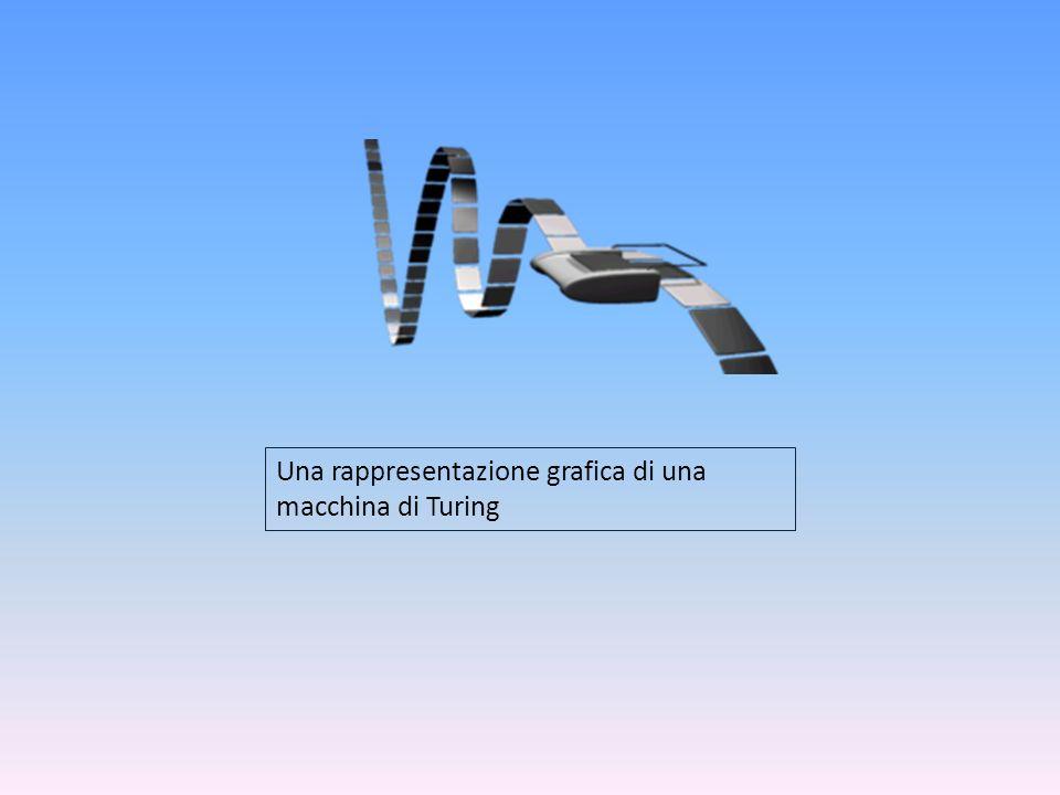 Una rappresentazione grafica di una macchina di Turing