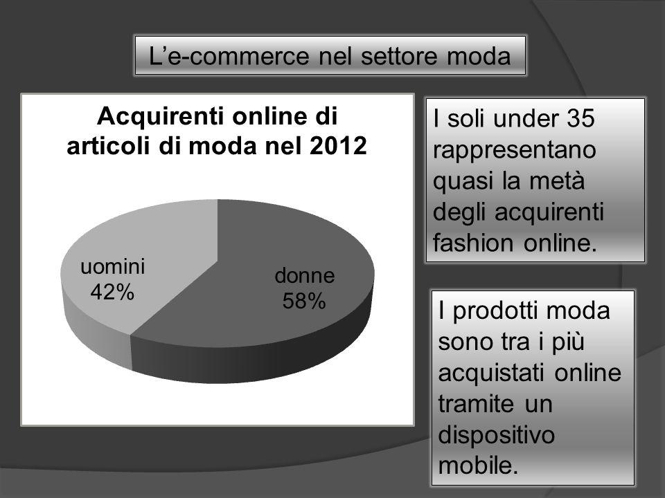 Le-commerce nel settore moda I soli under 35 rappresentano quasi la metà degli acquirenti fashion online. I prodotti moda sono tra i più acquistati on