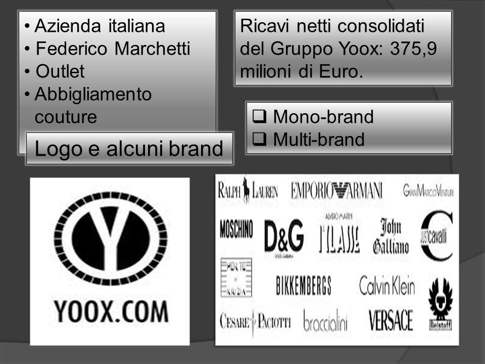 Azienda italiana Federico Marchetti Outlet Abbigliamento couture Mono-brand Multi-brand Logo e alcuni brand Ricavi netti consolidati del Gruppo Yoox: