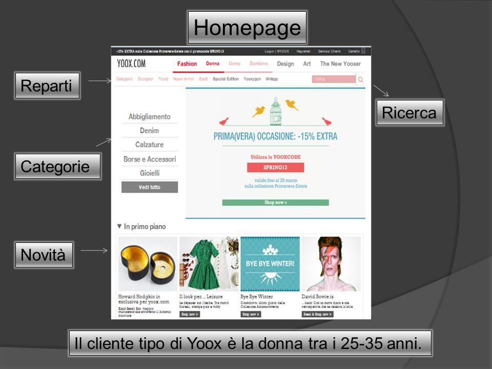 Il cliente tipo di Yoox è la donna tra i 25-35 anni. Homepage Reparti Ricerca Categorie Novità