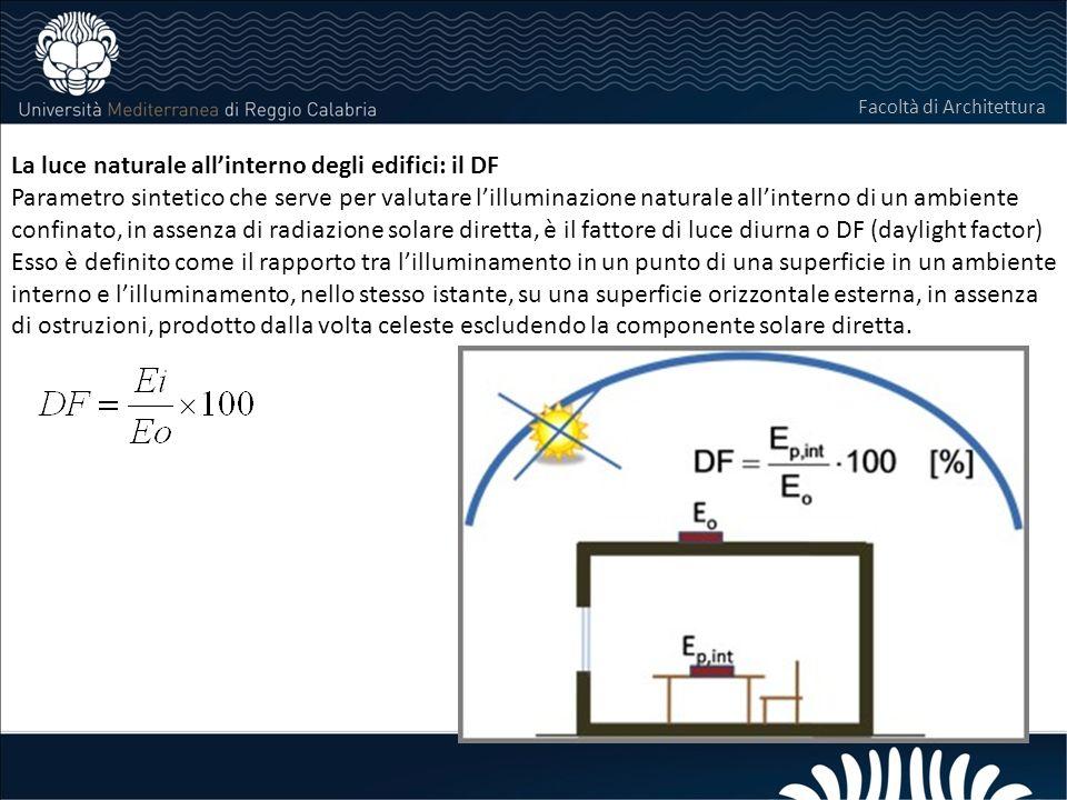 LABORATORIO DI COSTRUZIONI 25 FEBBRAIO 2011 La luce naturale allinterno degli edifici: il DF Parametro sintetico che serve per valutare lilluminazione naturale allinterno di un ambiente confinato, in assenza di radiazione solare diretta, è il fattore di luce diurna o DF (daylight factor) Esso è definito come il rapporto tra lilluminamento in un punto di una superficie in un ambiente interno e lilluminamento, nello stesso istante, su una superficie orizzontale esterna, in assenza di ostruzioni, prodotto dalla volta celeste escludendo la componente solare diretta.