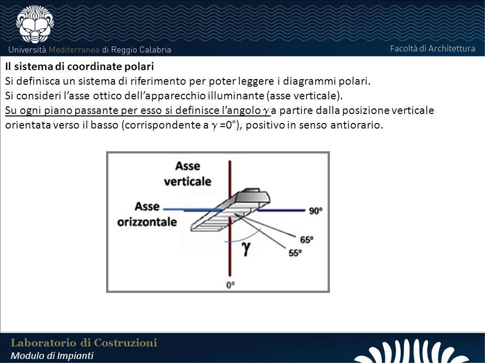 LABORATORIO DI COSTRUZIONI 25 FEBBRAIO 2011 Laboratorio di Costruzioni Modulo di Impianti Facoltà di Architettura Il sistema di coordinate polari Si definisca un sistema di riferimento per poter leggere i diagrammi polari.