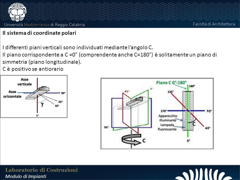 LABORATORIO DI COSTRUZIONI 25 FEBBRAIO 2011 Laboratorio di Costruzioni Modulo di Impianti Facoltà di Architettura Il sistema di coordinate polari I differenti piani verticali sono individuati mediante langolo C.