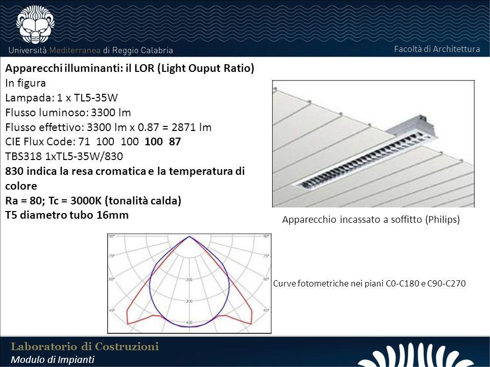 LABORATORIO DI COSTRUZIONI 25 FEBBRAIO 2011 Laboratorio di Costruzioni Modulo di Impianti Facoltà di Architettura Apparecchi illuminanti: il LOR (Light Ouput Ratio) In figura Lampada: 1 x TL5-35W Flusso luminoso: 3300 lm Flusso effettivo: 3300 lm x 0.87 = 2871 lm CIE Flux Code: 71 100 100 100 87 TBS318 1xTL5-35W/830 830 indica la resa cromatica e la temperatura di colore Ra = 80; Tc = 3000K (tonalità calda) T5 diametro tubo 16mm Curve fotometriche nei piani C0-C180 e C90-C270 Apparecchio incassato a soffitto (Philips)