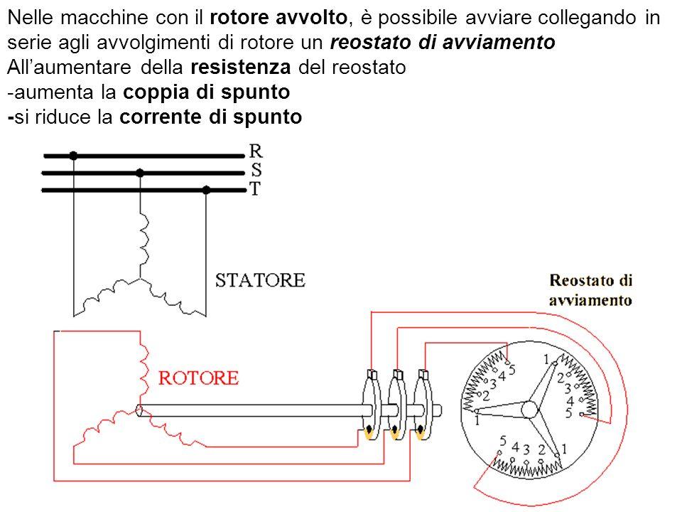 Nelle macchine con il rotore avvolto, è possibile avviare collegando in serie agli avvolgimenti di rotore un reostato di avviamento Allaumentare della resistenza del reostato -aumenta la coppia di spunto -si riduce la corrente di spunto