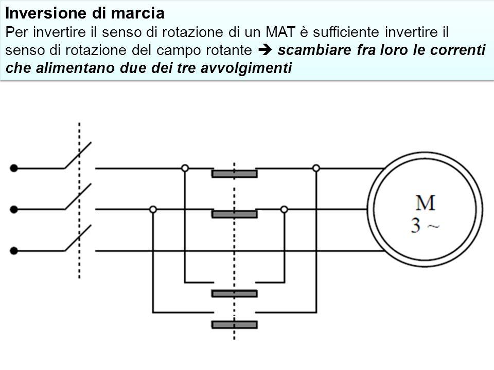 Inversione di marcia Per invertire il senso di rotazione di un MAT è sufficiente invertire il senso di rotazione del campo rotante scambiare fra loro le correnti che alimentano due dei tre avvolgimenti Inversione di marcia Per invertire il senso di rotazione di un MAT è sufficiente invertire il senso di rotazione del campo rotante scambiare fra loro le correnti che alimentano due dei tre avvolgimenti
