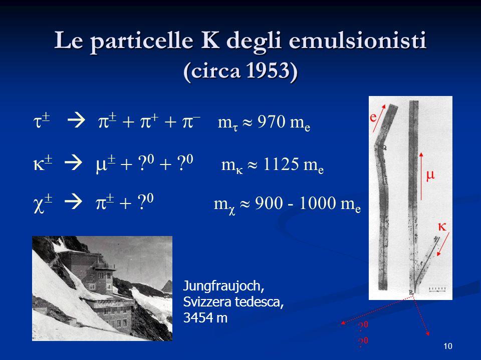 10 Le particelle K degli emulsionisti (circa 1953) e m 970 m e m 1125 m e m 900 - 1000 m e Jungfraujoch, Svizzera tedesca, 3454 m