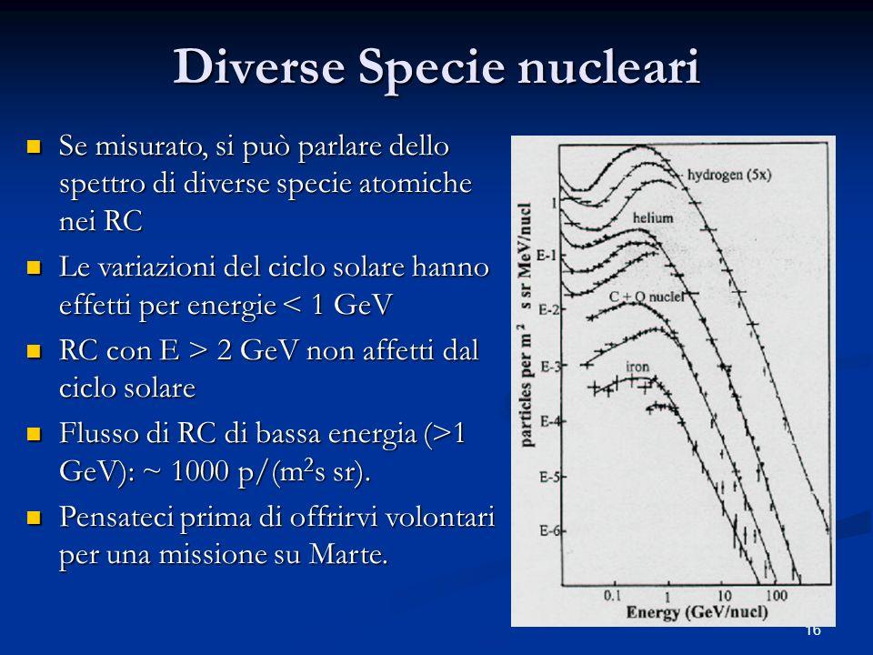 16 Diverse Specie nucleari Se misurato, si può parlare dello spettro di diverse specie atomiche nei RC Se misurato, si può parlare dello spettro di di