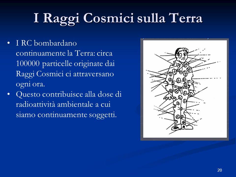 20 I Raggi Cosmici sulla Terra I RC bombardano continuamente la Terra: circa 100000 particelle originate dai Raggi Cosmici ci attraversano ogni ora. Q