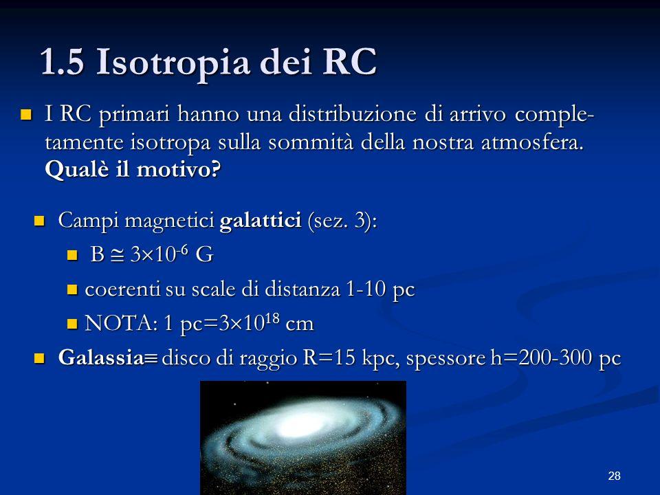 28 1.5 Isotropia dei RC I RC primari hanno una distribuzione di arrivo comple- tamente isotropa sulla sommità della nostra atmosfera. Qualè il motivo?