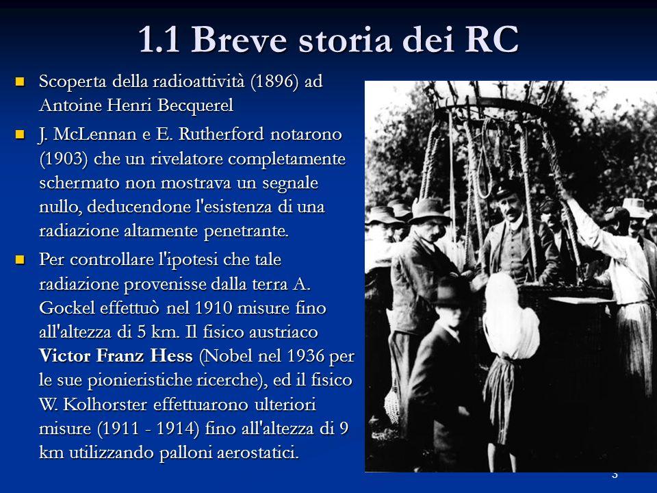 3 1.1 Breve storia dei RC Scoperta della radioattività (1896) ad Antoine Henri Becquerel Scoperta della radioattività (1896) ad Antoine Henri Becquere