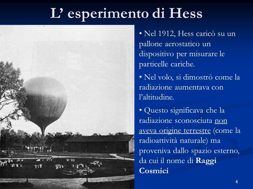 4 L esperimento di Hess Nel 1912, Hess caricò su un pallone aerostatico un dispositivo per misurare le particelle cariche. Nel volo, si dimostrò come