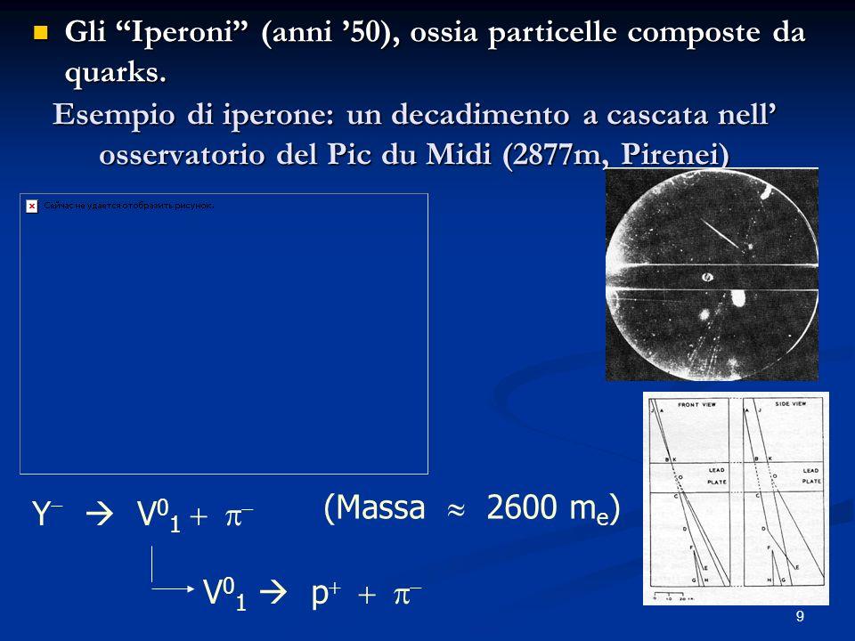 9 Esempio di iperone: un decadimento a cascata nell osservatorio del Pic du Midi (2877m, Pirenei) Y V 0 1 V 0 1 p (Massa 2600 m e ) Gli Iperoni (anni